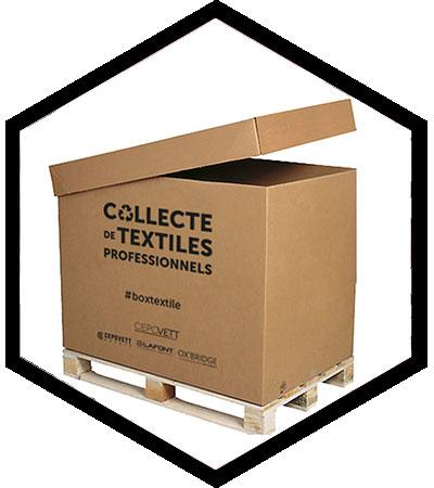 Solution de recyclage